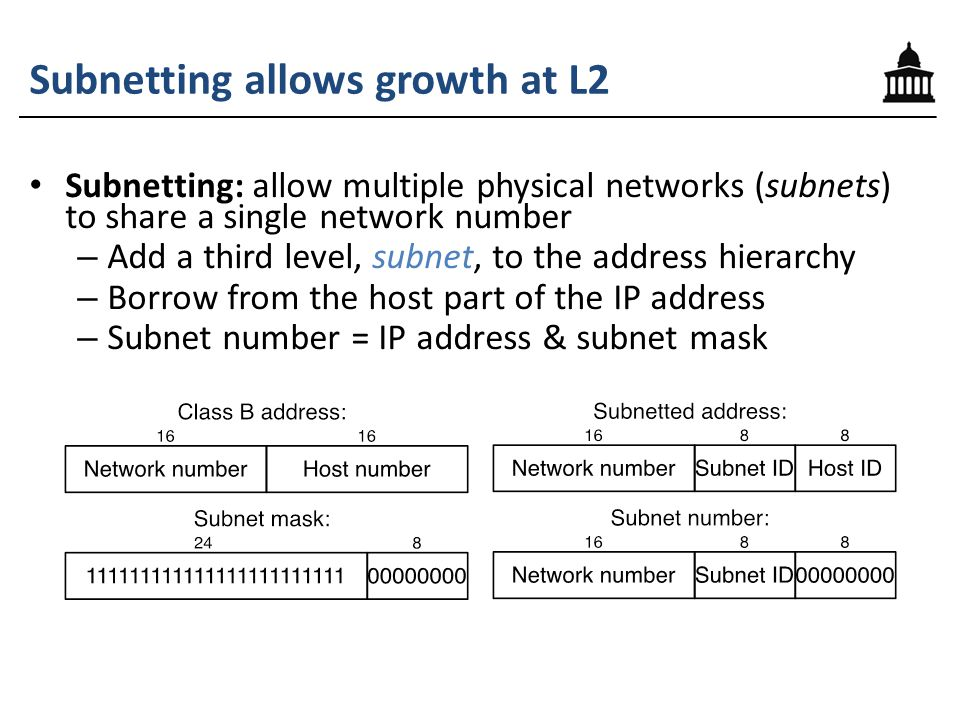Subnetting allows growth at L2 Subnetting: allow multiple physical networks (subnets) to share a single network number – Add a third level, subnet, to the address hierarchy – Borrow from the host part of the IP address – Subnet number = IP address & subnet mask