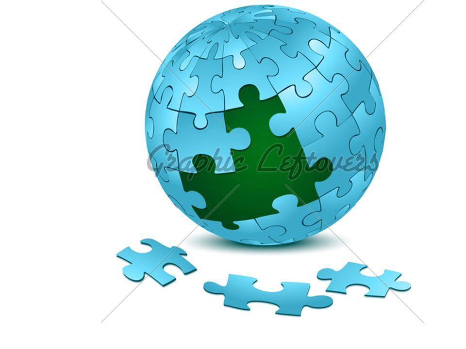 Game Forms Games that make it difficult to learn 2 v 2 3 v 3 4 v 4 5 v 5 8 v 8 More easy to learn and refine technique and acquire an understanding of the game 2 v 1 – 3 v 1 - 3 v 2 4 v 2 – 4 v 3 5 v 2 – 5 v 3 - 5 v 4