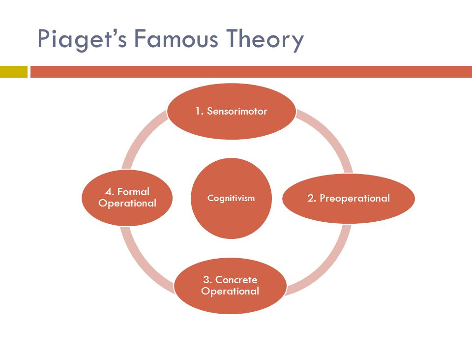 Piaget's Famous Theory  Piaget though of knowledge and learning as a natural process brought on by life experiences.