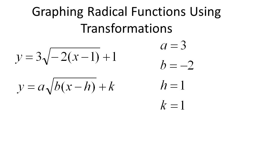 Graphing Radical Functions Using Transformations