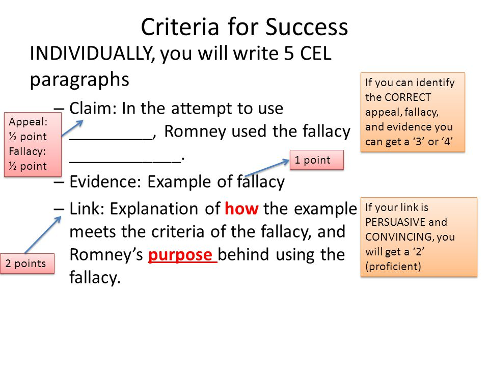 Criteria for Success INDIVIDUALLY, you will write 5 CEL paragraphs – Claim: In the attempt to use _________, Romney used the fallacy ____________. – E