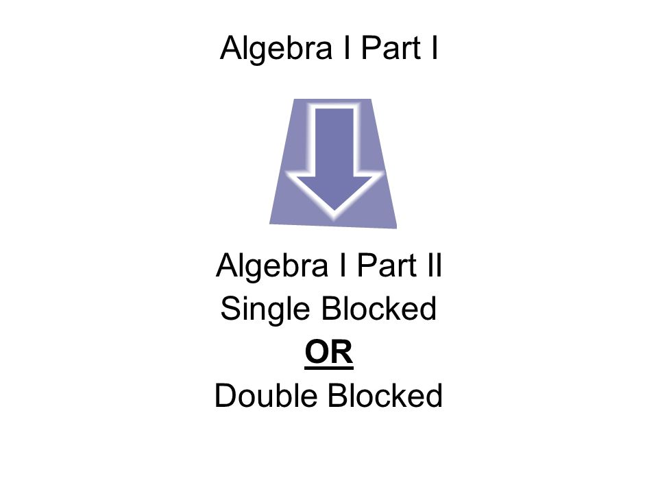 Algebra I Part I Algebra I Part II Single Blocked OR Double Blocked