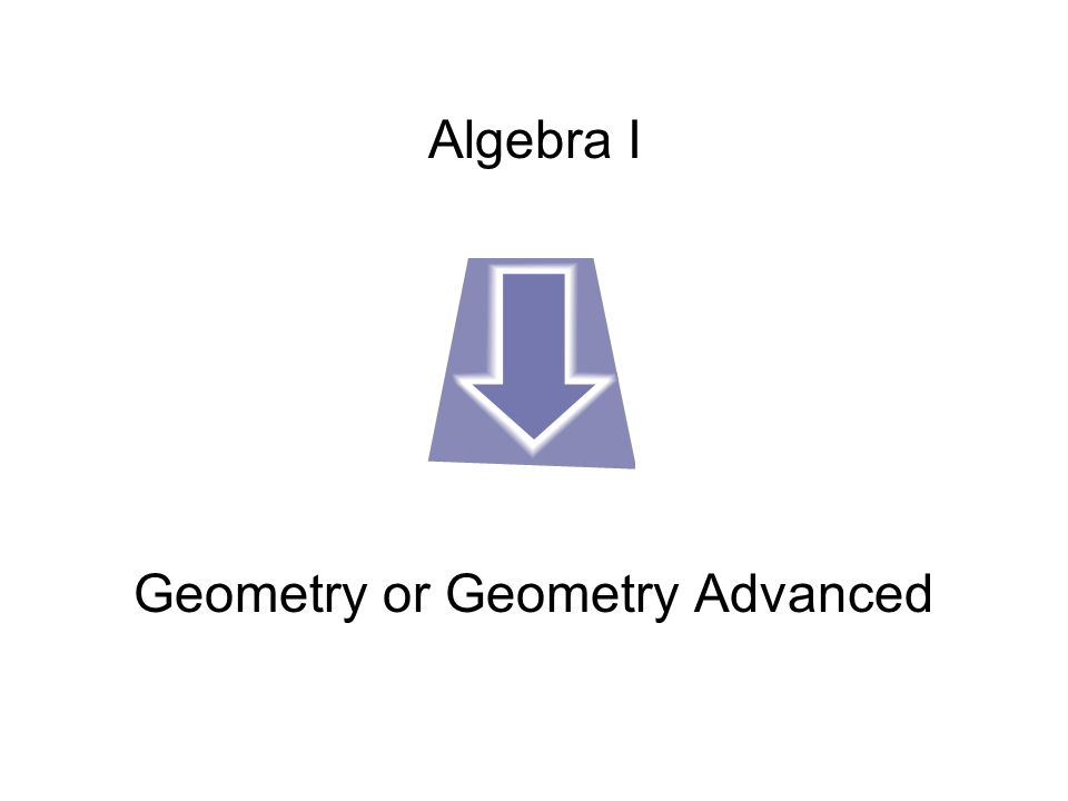 Algebra I Geometry or Geometry Advanced