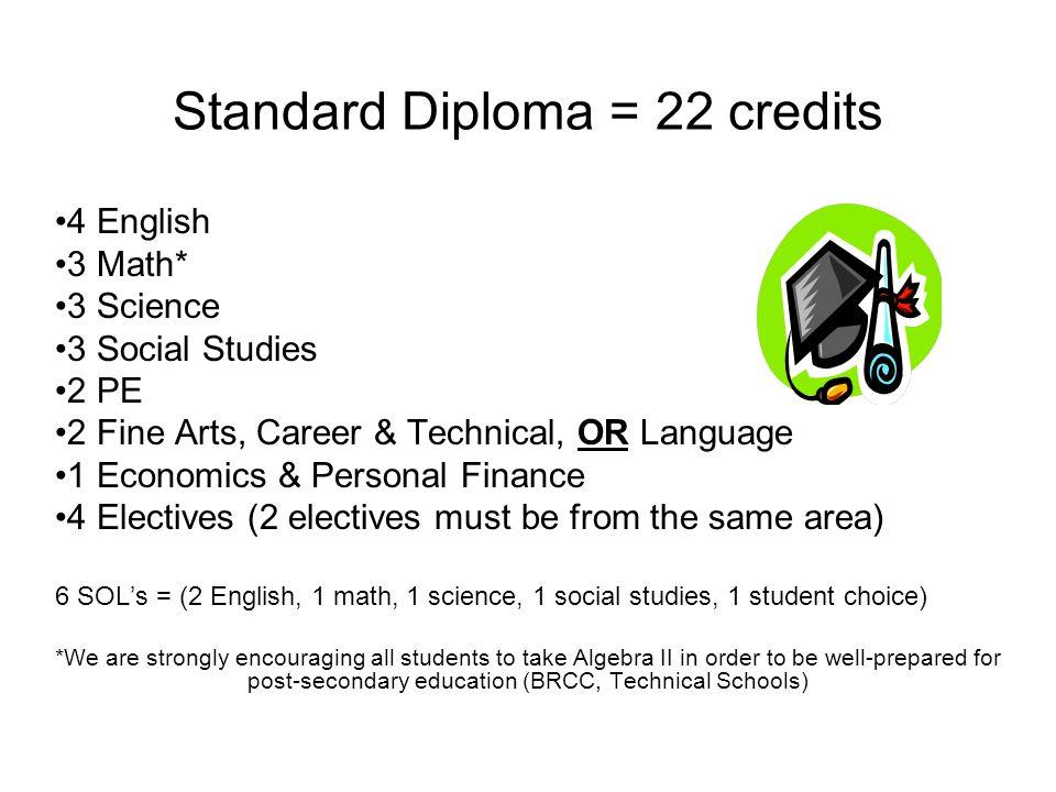 Health & PE (Standard and Advanced Diplomas) PE 9