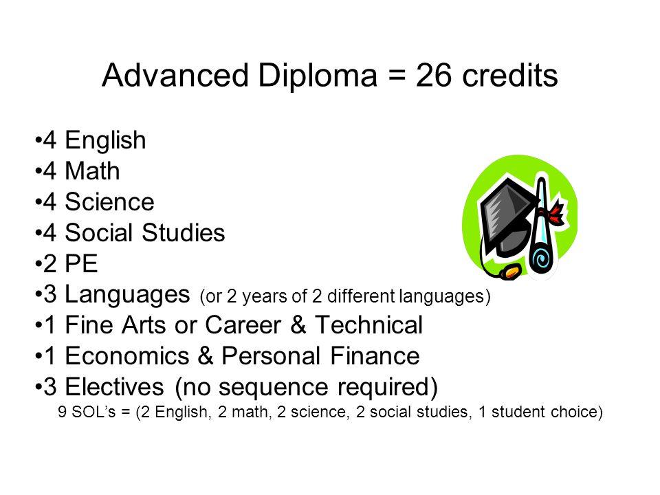 Standard & Advanced Diplomas Everyone takes ENGLISH 9!
