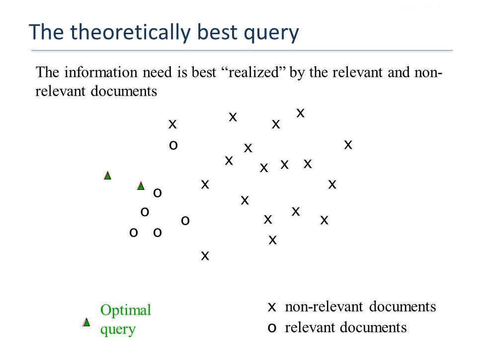 The theoretically best query x x x x o o o Optimal query x non-relevant documents o relevant documents o o o x x x x x x x x x x x x  x x Sec.