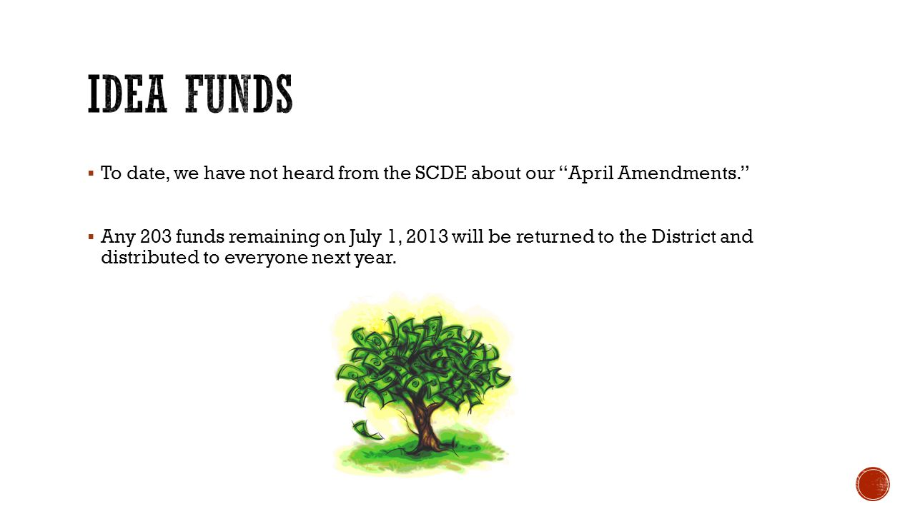  To date, we have not heard from the SCDE about our April Amendments.  Any 203 funds remaining on July 1, 2013 will be returned to the District and distributed to everyone next year.