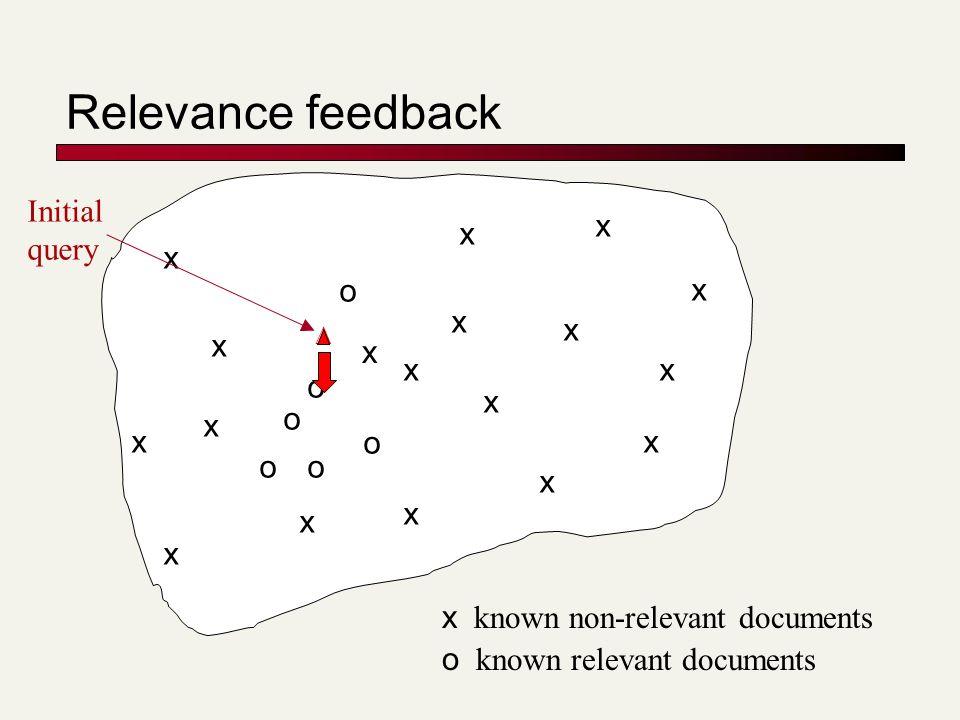 Relevance feedback x x x x o o o x known non-relevant documents o known relevant documents o o o x x x x x x x x x x x x x x Initial query 