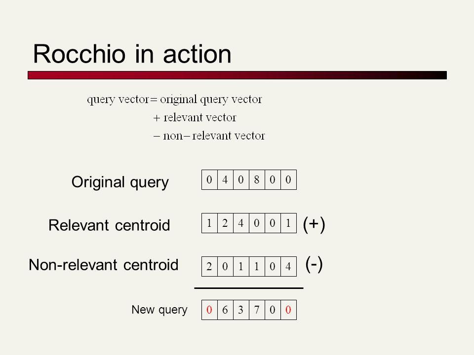 Rocchio in action 040800 124001 201104 063700 Original query Relevant centroid Non-relevant centroid (+) (-) New query