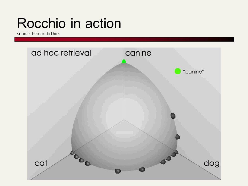 Rocchio in action source: Fernando Diaz