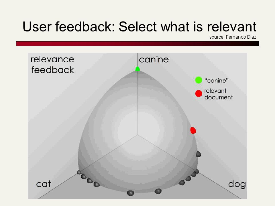 User feedback: Select what is relevant source: Fernando Diaz