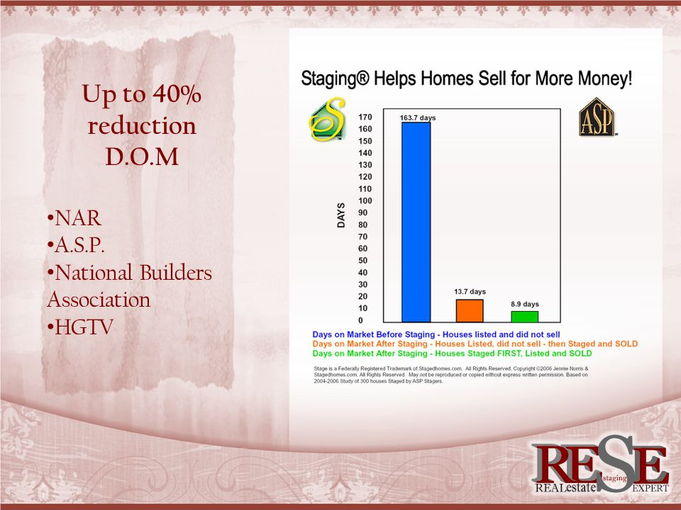 Up to 40% reduction D.O.M NAR A.S.P. National Builders Association HGTV