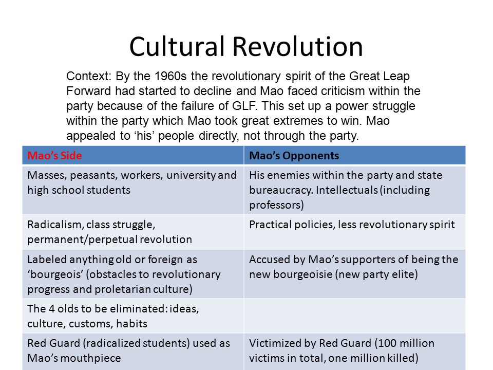 Cultural Revolution Mao's SideMao's Opponents Masses, peasants, workers, university and high school students His enemies within the party and state bureaucracy.