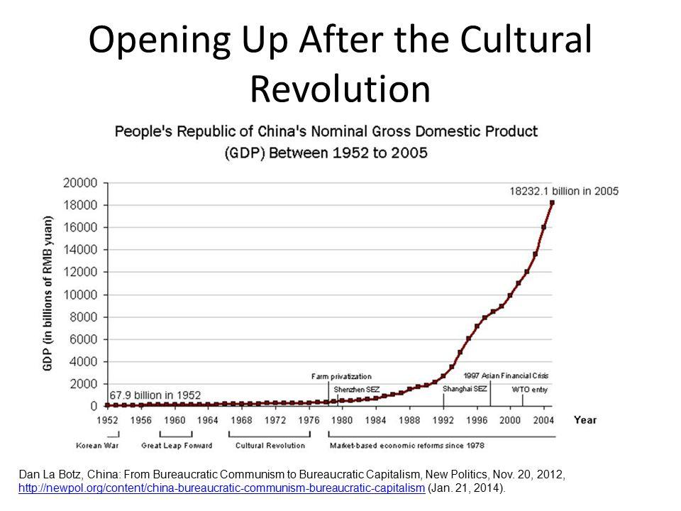 Opening Up After the Cultural Revolution Dan La Botz, China: From Bureaucratic Communism to Bureaucratic Capitalism, New Politics, Nov. 20, 2012, http