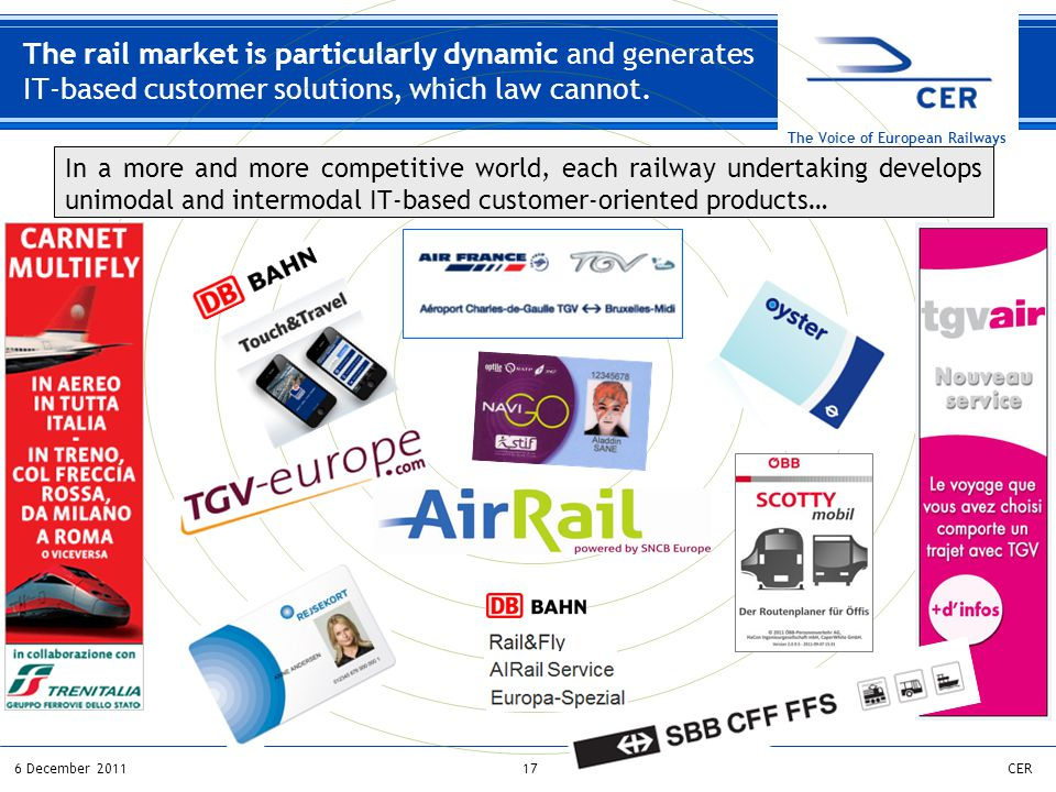 176 December 2011CER The Voice of European Railways The rail market is particularly dynamic and generates IT-based customer solutions, which law canno