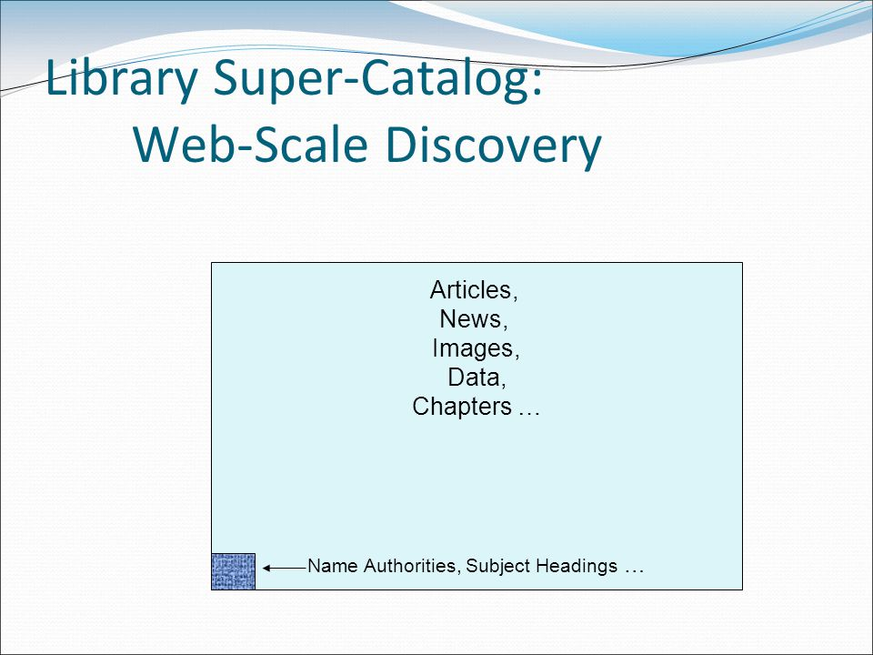 Library Super-Catalog: Web-Scale Discovery Articles, News, Images, Data, Chapters … Name Authorities, Subject Headings …
