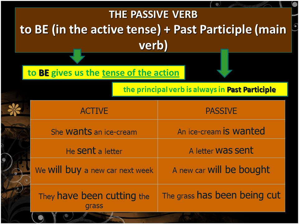 BE to BE gives us the tense of the action Past Participle the principal verb is always in Past Participle THE PASSIVE VERB to BE (in the active tense) + Past Participle (main verb) THE PASSIVE VERB to BE (in the active tense) + Past Participle (main verb)