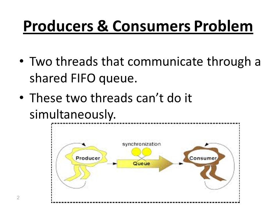 Producers & Consumers Problem Two threads that communicate through a shared FIFO queue. These two threads can't do it simultaneously. 2
