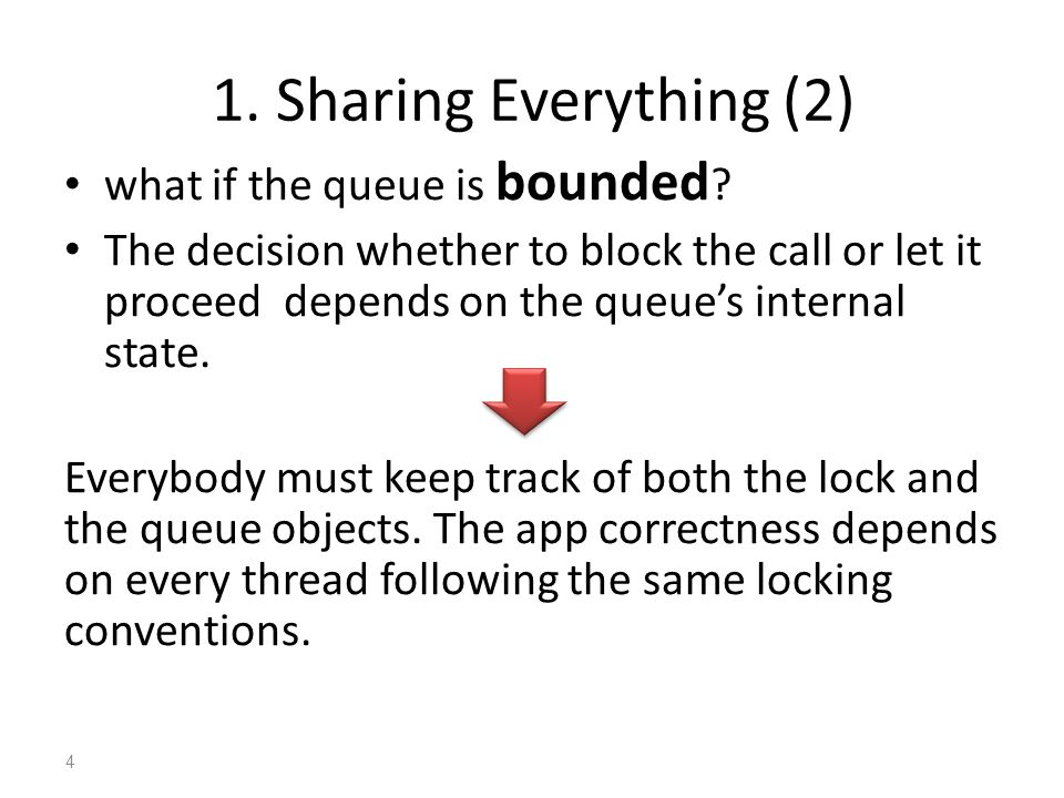 1. Sharing Everything (2) what if the queue is bounded .