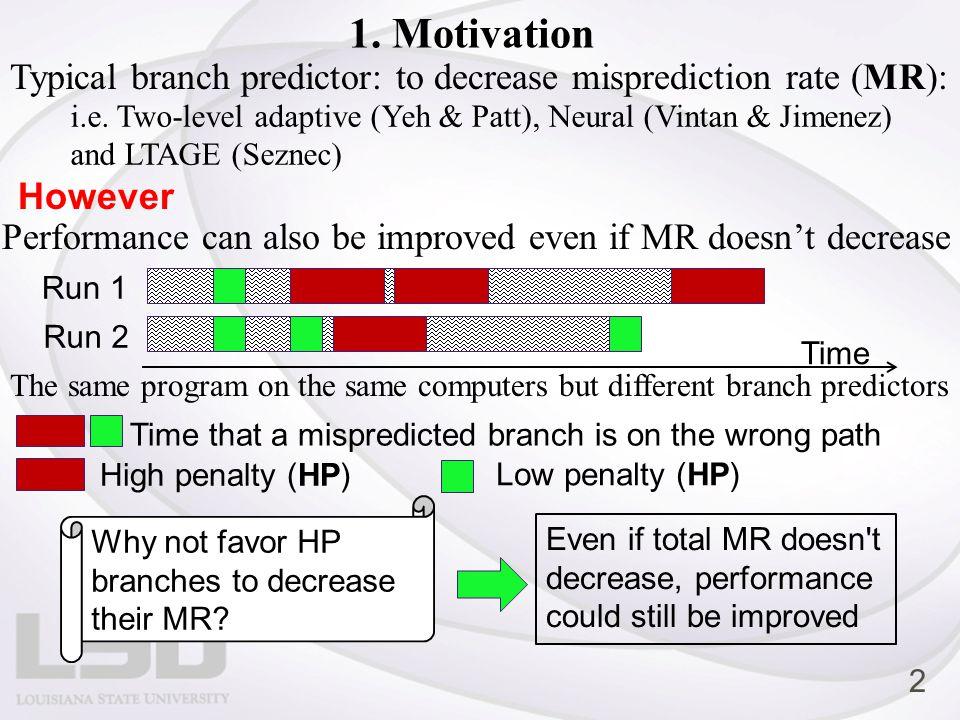 1 2 3 1: Predict a branch: HP or LP.