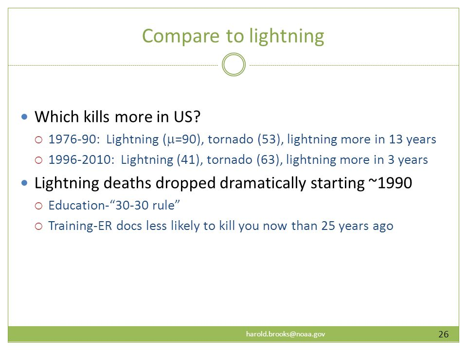 harold.brooks@noaa.gov Compare to lightning 26 Which kills more in US.