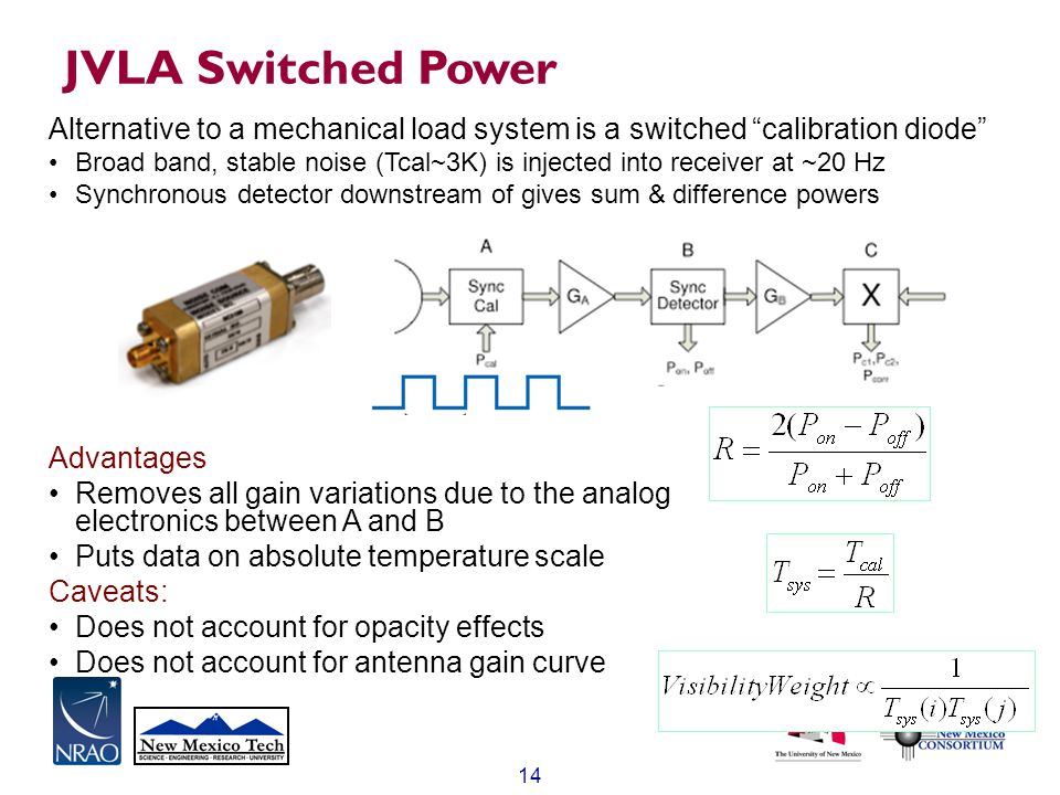 """JVLA Switched Power 14 Alternative to a mechanical load system is a switched """"calibration diode"""" Broad band, stable noise (Tcal~3K) is injected into r"""