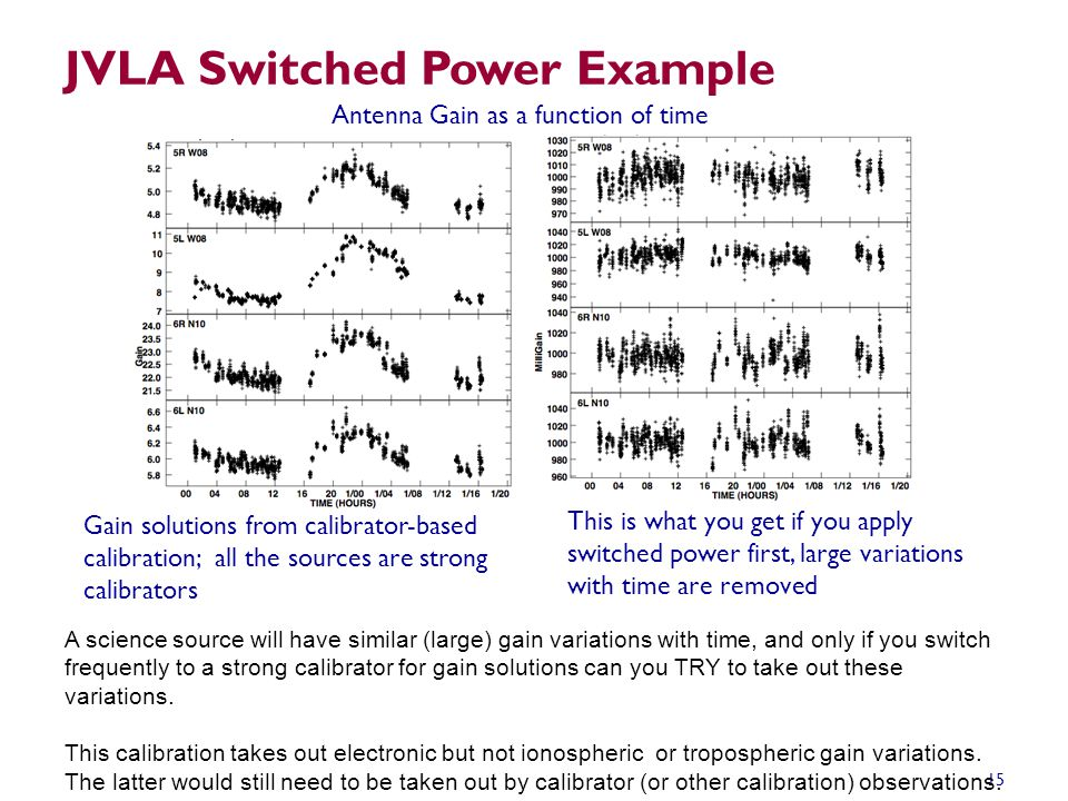 JVLA Switched Power Example 15 A science source will have similar (large) gain variations with time, and only if you switch frequently to a strong cal