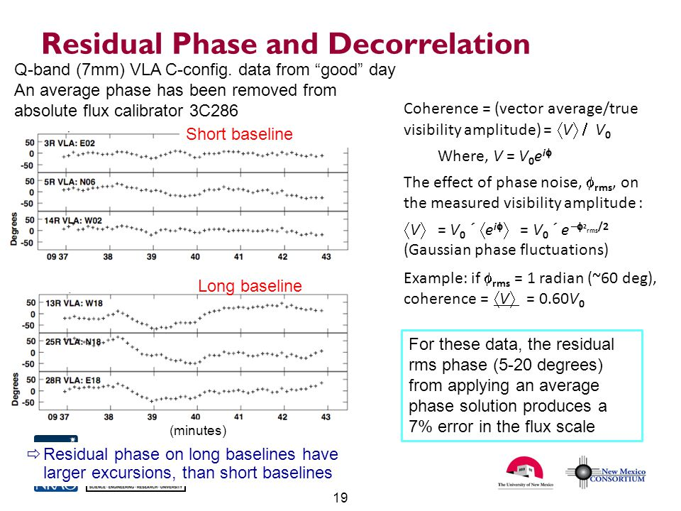 """Residual Phase and Decorrelation 19 Q-band (7mm) VLA C-config. data from """"good"""" day An average phase has been removed from absolute flux calibrator 3C"""