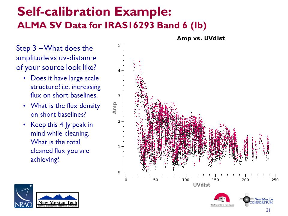 Self-calibration Example: ALMA SV Data for IRAS16293 Band 6 (Ib) 31 Step 3 – What does the amplitude vs uv-distance of your source look like? Does it