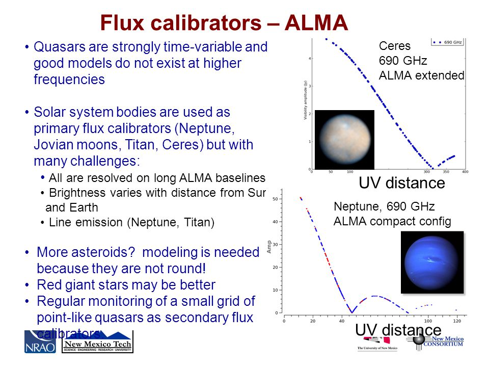 Quasars are strongly time-variable and good models do not exist at higher frequencies Solar system bodies are used as primary flux calibrators (Neptun