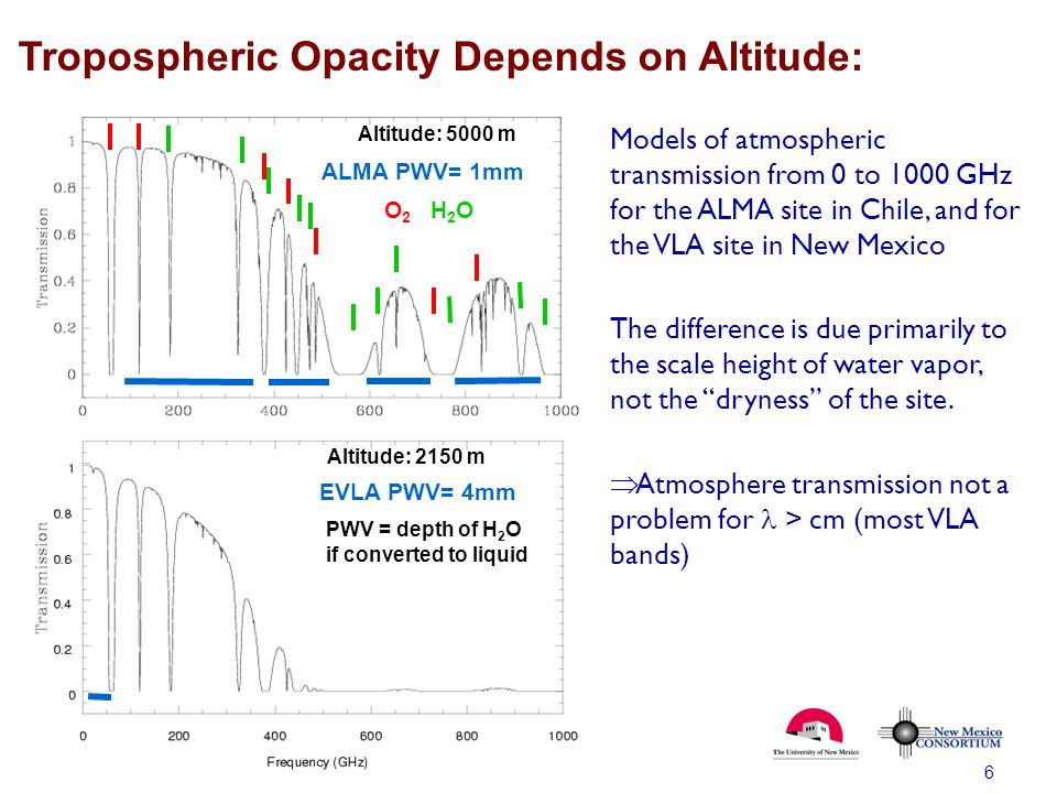 7 Mean Effect of Atmosphere on Phase Since the refractive index of the atmosphere ≠1, an electromagnetic wave propagating through it will experience a phase change (i.e.