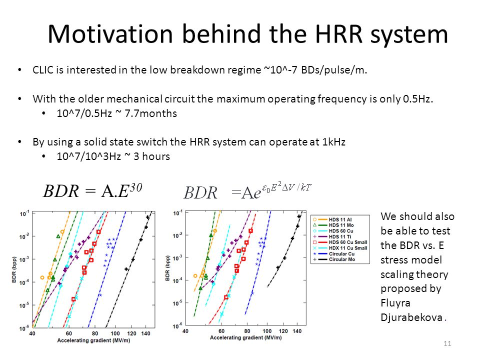 11 Motivation behind the HRR system CLIC is interested in the low breakdown regime ~10^-7 BDs/pulse/m.