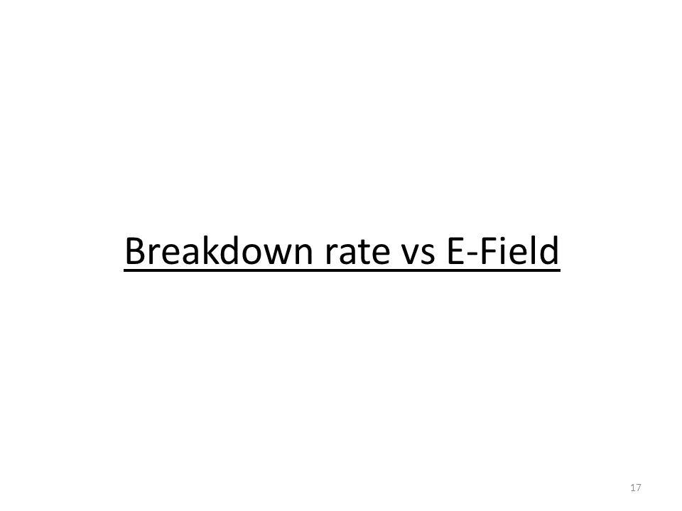 Breakdown rate vs E-Field 17