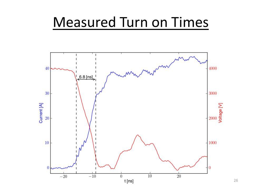 26 Measured Turn on Times