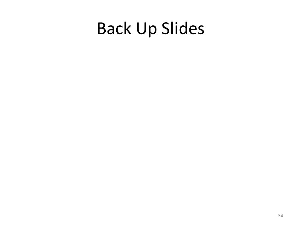 Back Up Slides 34