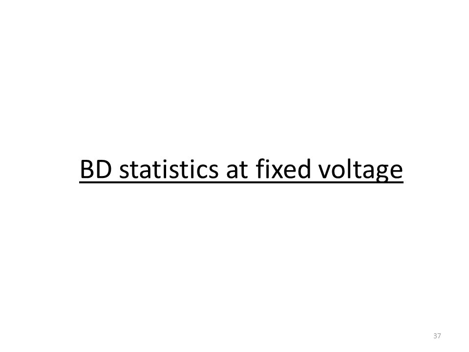 BD statistics at fixed voltage 37