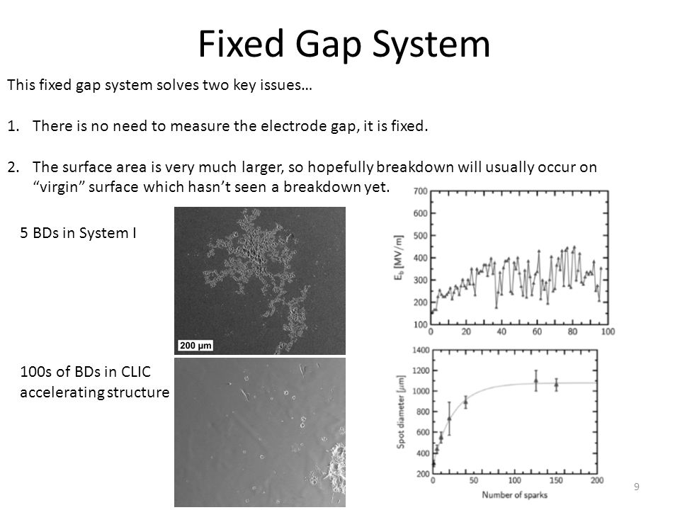 Fixed Gap System 9 This fixed gap system solves two key issues… 1.There is no need to measure the electrode gap, it is fixed. 2.The surface area is ve