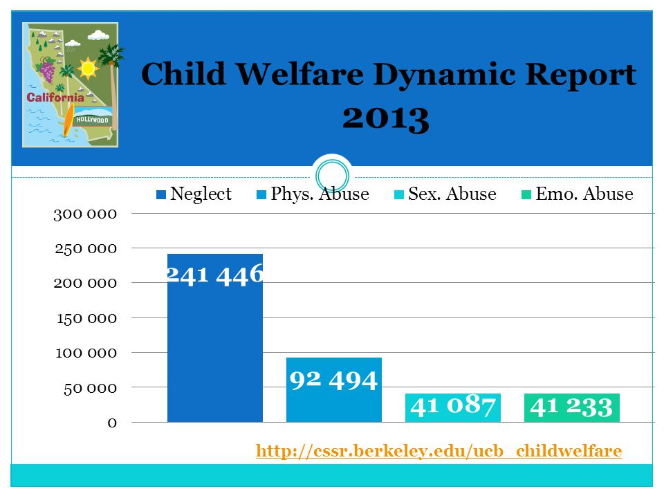 Child Welfare Dynamic Report 2013 http://cssr.berkeley.edu/ucb_childwelfare