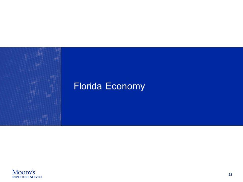 22 Florida Economy