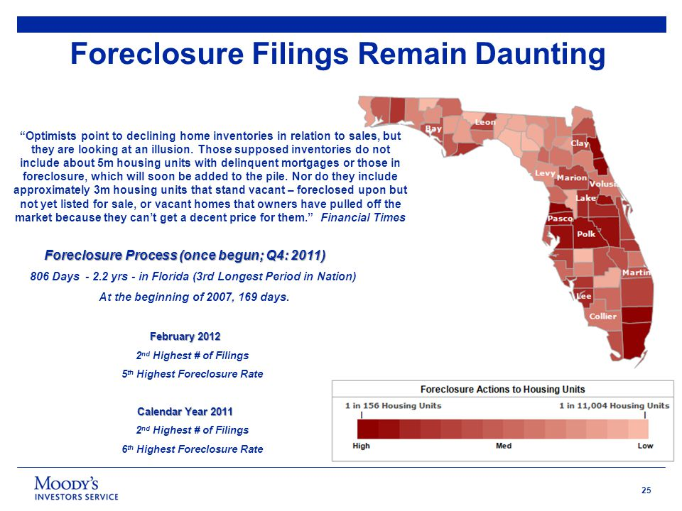 25 Data from RealtyTrac Foreclosure Filings Remain Daunting Optimists point to declining home inventories in relation to sales, but they are looking at an illusion.