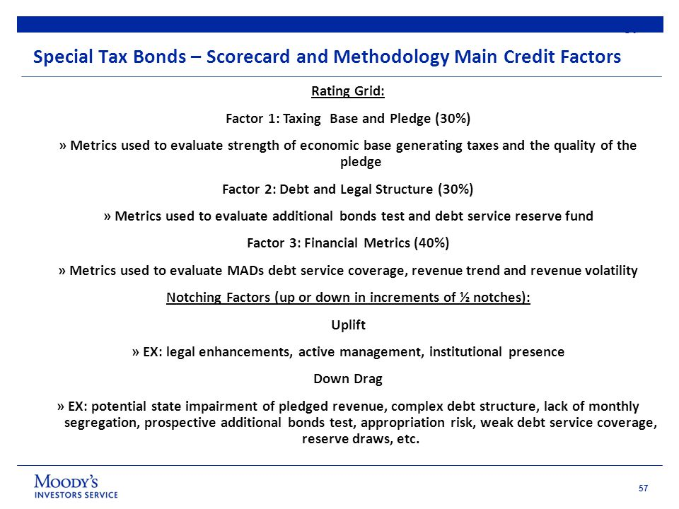57 Special Tax Bonds – Scorecard and Methodology Main Credit Factors 57 Rating Grid: Factor 1: Taxing Base and Pledge (30%) » Metrics used to evaluate