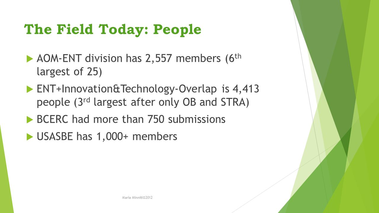 The Field Today: People  AOM-ENT division has 2,557 members (6 th largest of 25)  ENT+Innovation&Technology-Overlap is 4,413 people (3 rd largest after only OB and STRA)  BCERC had more than 750 submissions  USASBE has 1,000+ members Maria Minniti©2012