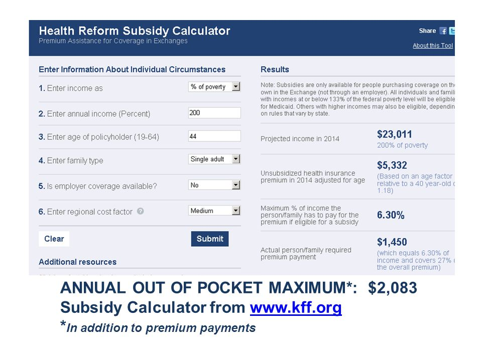 ANNUAL OUT OF POCKET MAXIMUM*: $2,083 Subsidy Calculator from www.kff.orgwww.kff.org * In addition to premium payments