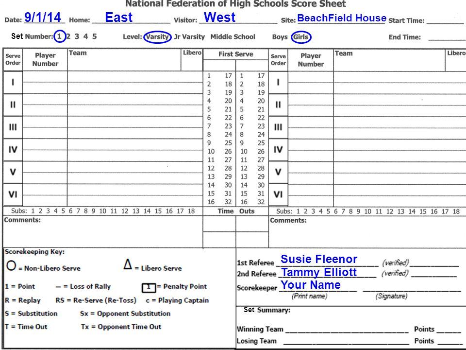 Susie Fleenor Tammy Elliott Your Name BeachField House EastWest9/1/14 Set