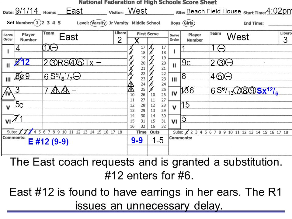 Sample Scoresheet The East coach requests and is granted a substitution. #12 enters for #6. East #12 is found to have earrings in her ears. The R1 iss