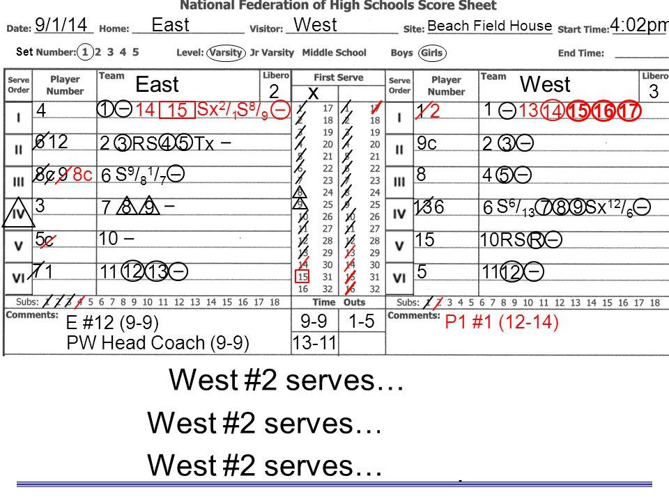 Sample Scoresheet West #2 serves… an ace West #2 serves… for a point EastWest9/1/14 EastWest x 8c 3 5 7 1 9c 8 13 15 5 32 4 6 Set 4:02pm Beach Field H