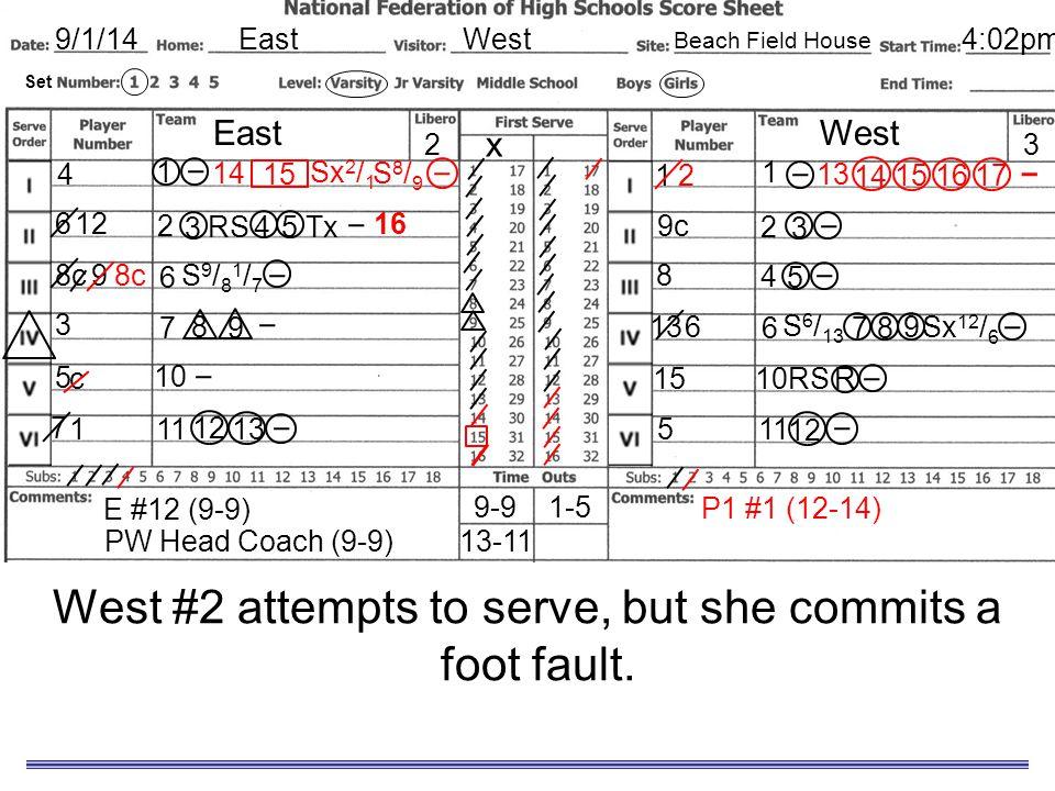 Sample Scoresheet West #2 attempts to serve, but she commits a foot fault. EastWest9/1/14 EastWest x 8c 3 5 7 1 9c 8 13 15 5 32 4 6 Set 4:02pm Beach F