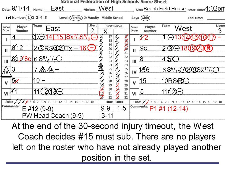 Sample Scoresheet EastWest9/1/14 EastWest x 8c 3 5 7 1 9c 8 13 15 5 32 4 6 Set 4:02pm Beach Field House 2 11 3 RS4 5 Tx 1-5 2 3 6 S9/81/7S9/81/7 9 1 c