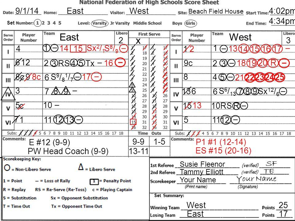 Sample Scoresheet EastWest9/1/11 EastWest x 32 Susie Fleenor Tammy Elliott Your Name Set Beach Field House Sample Scoresheet EastWest9/1/14 EastWest x