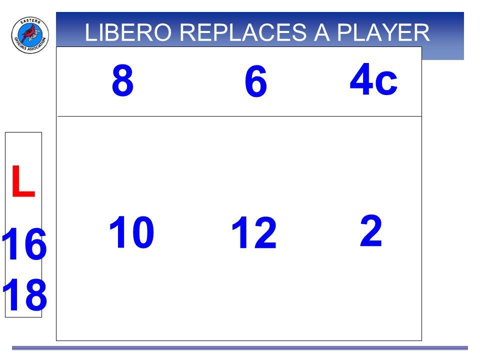 LIBERO REPLACES A PLAYER 10 2 12 L 4c 6 8 16 18